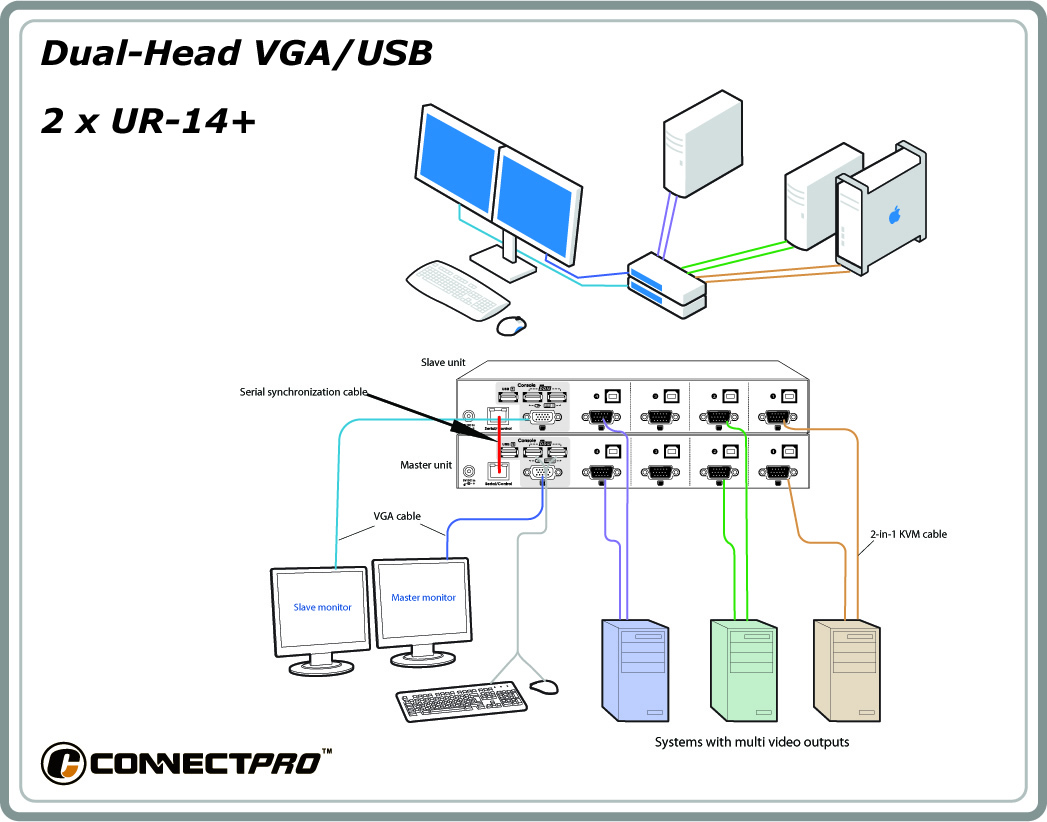 Sata Connector Wiring Diagram Engine on sony visca rs 422 control